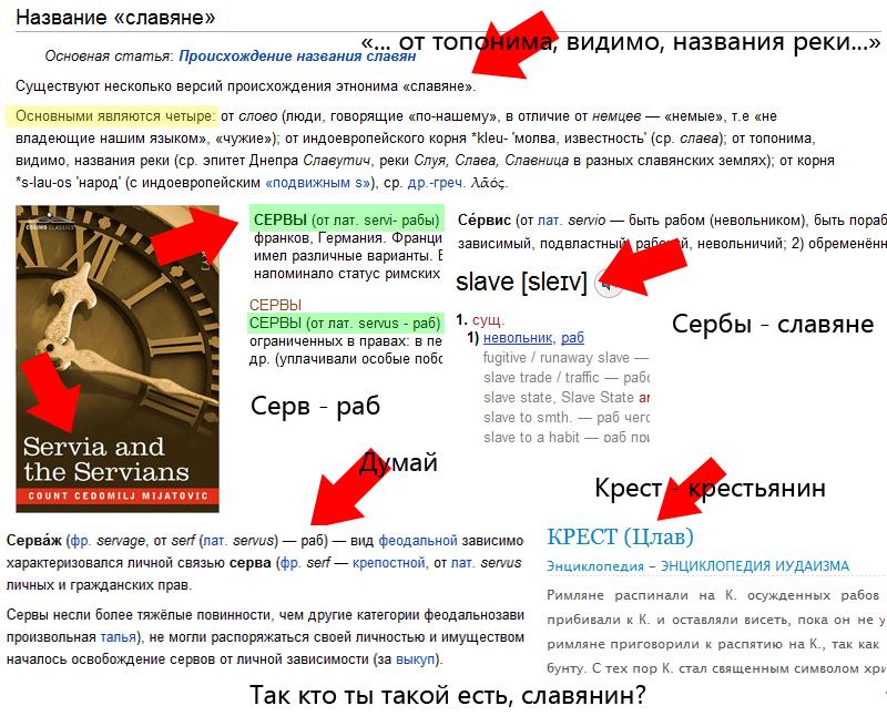 http://zarubezhom.com/Images2/Slavs-Servs-Serbs.jpg